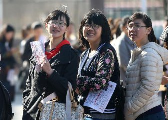 Employment rate for Chinese college graduates stable: Survey