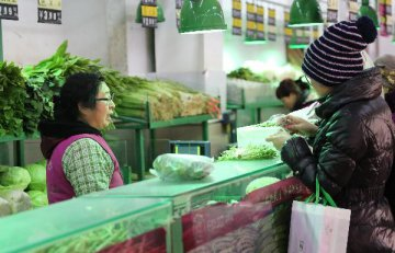 Chinas January consumer inflation expected to pick up