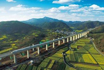 China Development Banks loans to Beijing-Tianjin-Hebei region close 1 trn