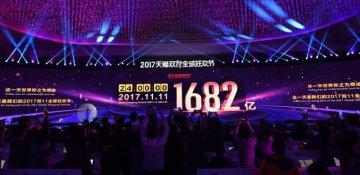 Singles Day sales at Alibaba hit new high