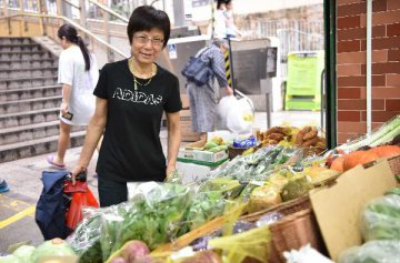Chinese customer consumer index dips, but still stays positive