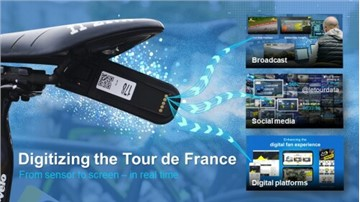 NTT to create worlds largest connected stadium, generating a digital twin of the Tour de France